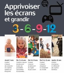 apprivoiser-les-ecrans1.jpg